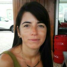 Profil korisnika Piedade