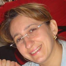 Raffaella User Profile