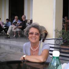 Profil utilisateur de Brigida