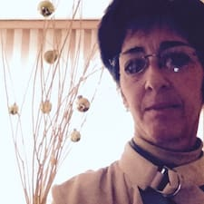 Profil korisnika Maria Begoña
