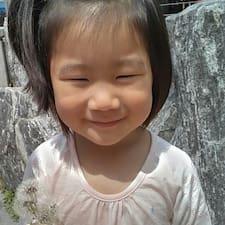 Profil utilisateur de Jinyoung