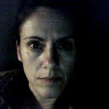 Profil korisnika Mirijana