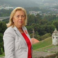 Maria Cristina - Profil Użytkownika