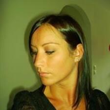 Profil korisnika C'Lia