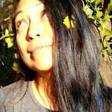 Thanita User Profile