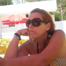 Maria Luisa Bastos De Oliveira User Profile