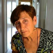 Edith - Uživatelský profil