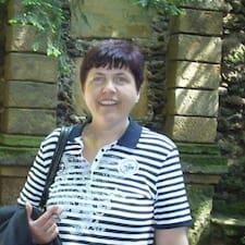 Adelheid User Profile