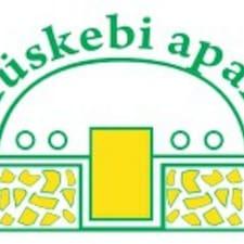 Muskebi - Profil Użytkownika