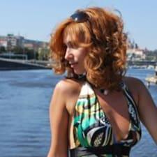 Profil utilisateur de Polinka