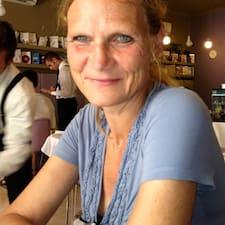 Laila - Profil Użytkownika