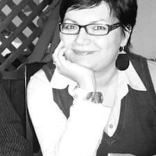Anikó User Profile