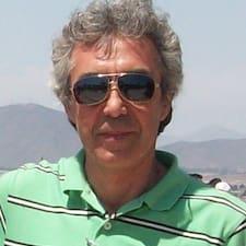 Profil Pengguna Miguel
