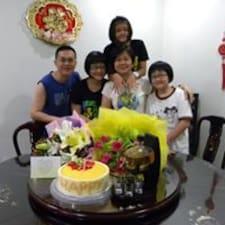 Profilo utente di Mee Fong
