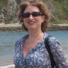 Profil korisnika Marcia Ida