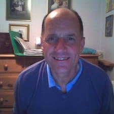 Clive - Uživatelský profil