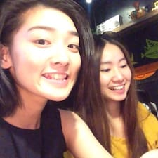 Profil korisnika Suiyiu
