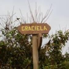 Nutzerprofil von Graciela