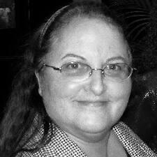 Mariannick - Profil Użytkownika