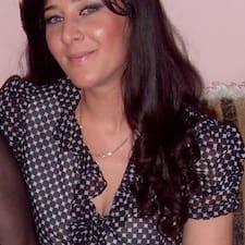 Theona User Profile