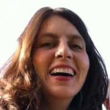 Minolina - Profil Użytkownika