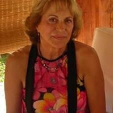 Profil korisnika Leonor Angelica