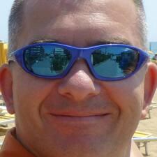 Miklos Kullanıcı Profili