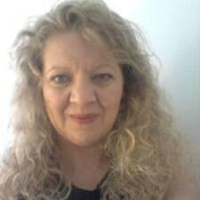 Dorthe - Profil Użytkownika