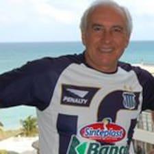 Rodolfo Hugo - Profil Użytkownika