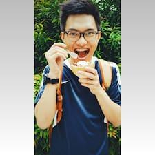 Profil korisnika Amirul