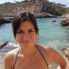 Aina felhasználói profilja