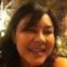Yingpapas felhasználói profilja