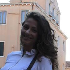 Profil utilisateur de Persy