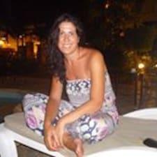 Profil korisnika Ana Verónica