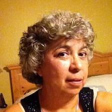 Profil utilisateur de Marcella