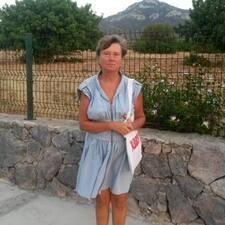 Svitlana felhasználói profilja
