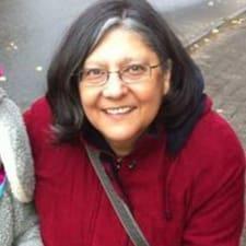 Profil korisnika Norma