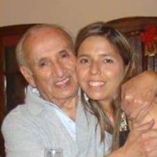 Profil utilisateur de María Marta