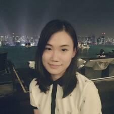 Profil korisnika Lixian