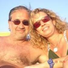 Judit Raquel User Profile
