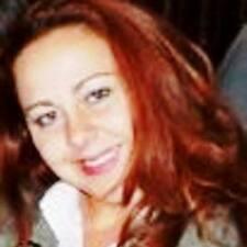 Profil korisnika Angelita