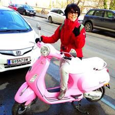Profil utilisateur de Mei Chi