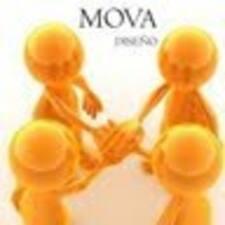 Mova User Profile