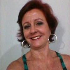 Monica Alma - Profil Użytkownika
