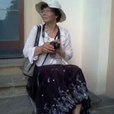 Ināra User Profile