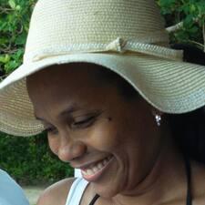 Profil korisnika Marsha