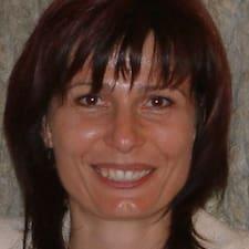 Ildiko Kullanıcı Profili