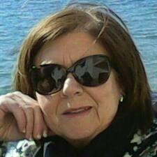 Maria Luisa Brugerprofil