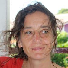 Profil Pengguna Céline