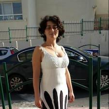 Faina User Profile
